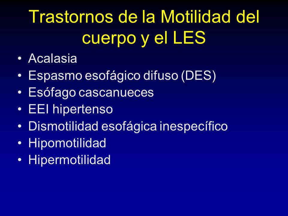 Trastornos de la Motilidad del cuerpo y el LES