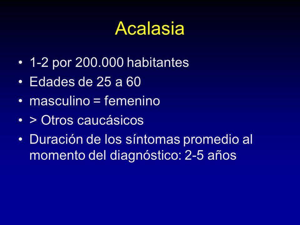Acalasia 1-2 por 200.000 habitantes Edades de 25 a 60