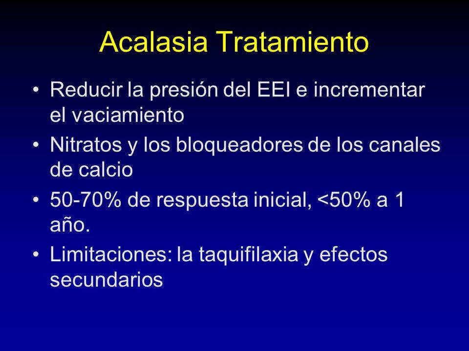 Acalasia Tratamiento Reducir la presión del EEI e incrementar el vaciamiento. Nitratos y los bloqueadores de los canales de calcio.