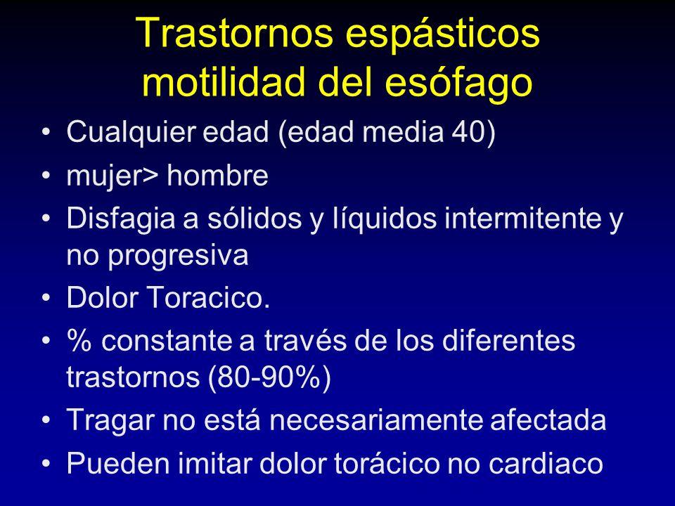 Trastornos espásticos motilidad del esófago