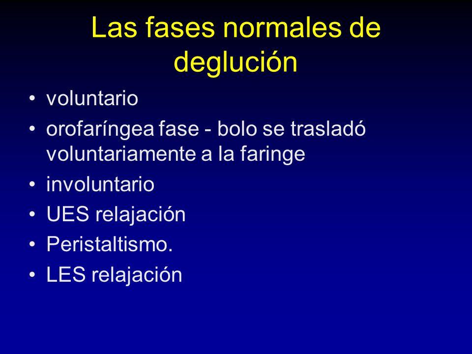 Las fases normales de deglución