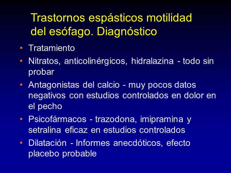 Trastornos espásticos motilidad del esófago. Diagnóstico