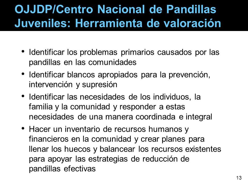 OJJDP/Centro Nacional de Pandillas Juveniles: Herramienta de valoración