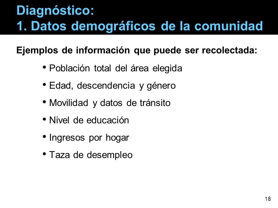 Diagnóstico: 1. Datos demográficos de la comunidad