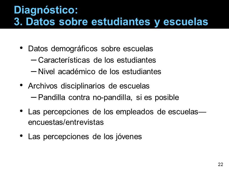 3. Datos sobre estudiantes y escuelas
