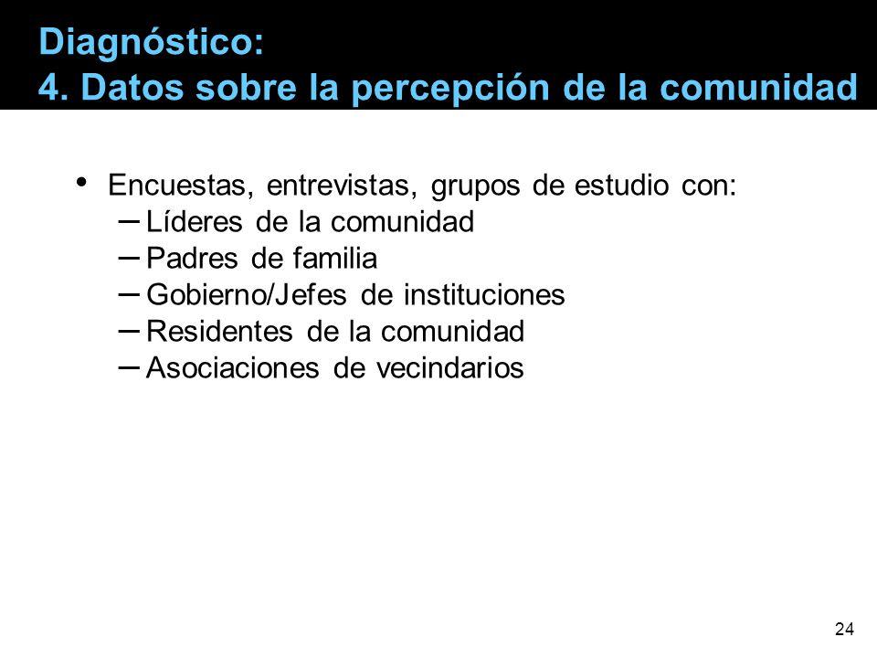 4. Datos sobre la percepción de la comunidad