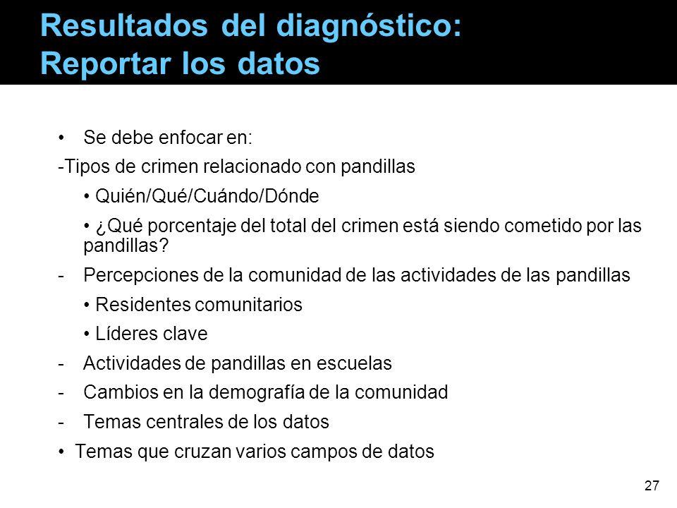 Resultados del diagnóstico: Reportar los datos