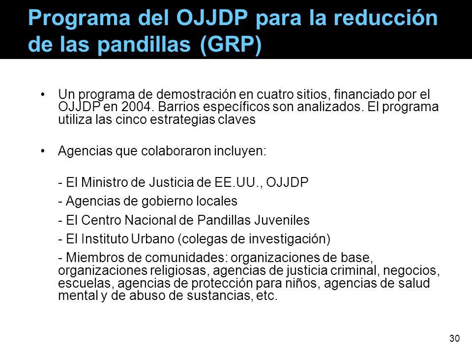 Programa del OJJDP para la reducción de las pandillas (GRP)