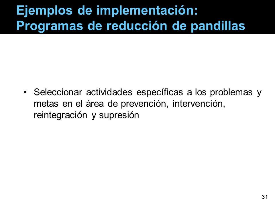 Ejemplos de implementación: Programas de reducción de pandillas