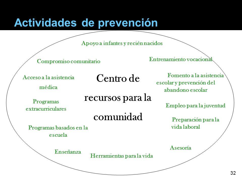 Actividades de prevención