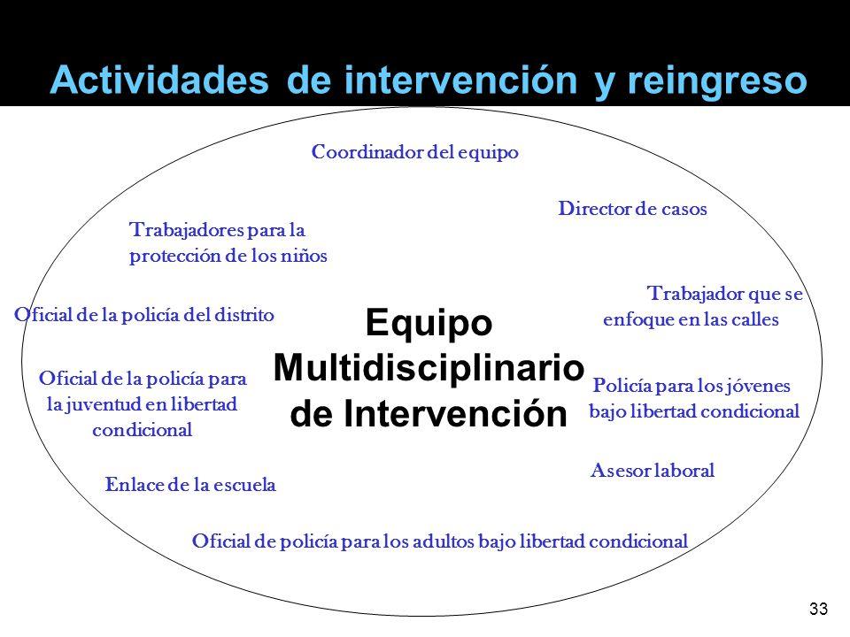 Actividades de intervención y reingreso