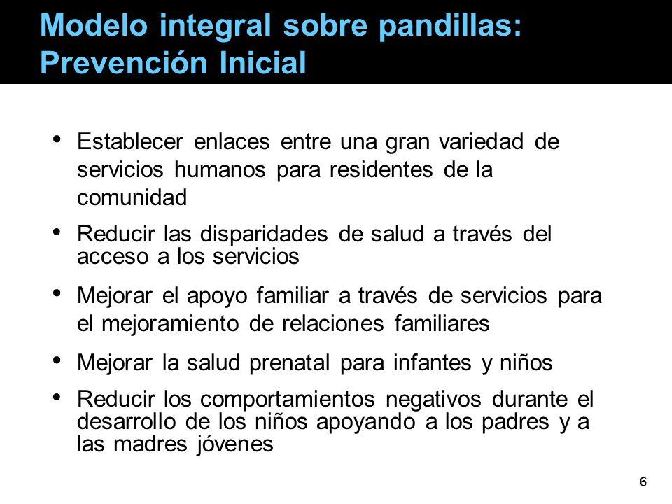 Modelo integral sobre pandillas: Prevención Inicial