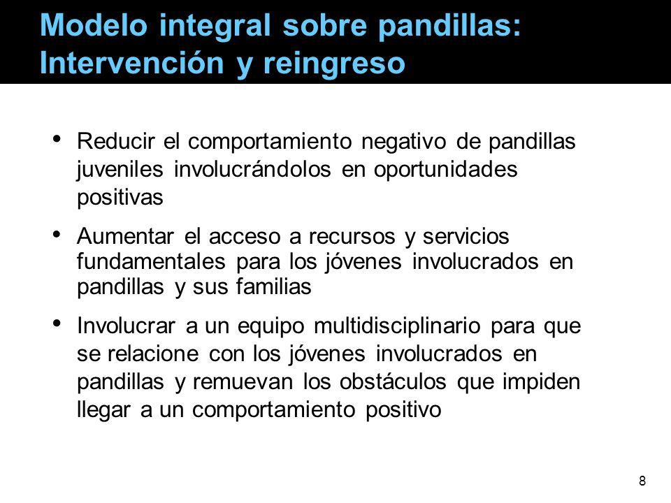 Modelo integral sobre pandillas: Intervención y reingreso