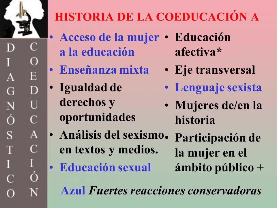 HISTORIA DE LA COEDUCACIÓN A