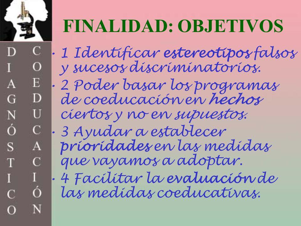FINALIDAD: OBJETIVOS 1 Identificar estereotipos falsos y sucesos discriminatorios.
