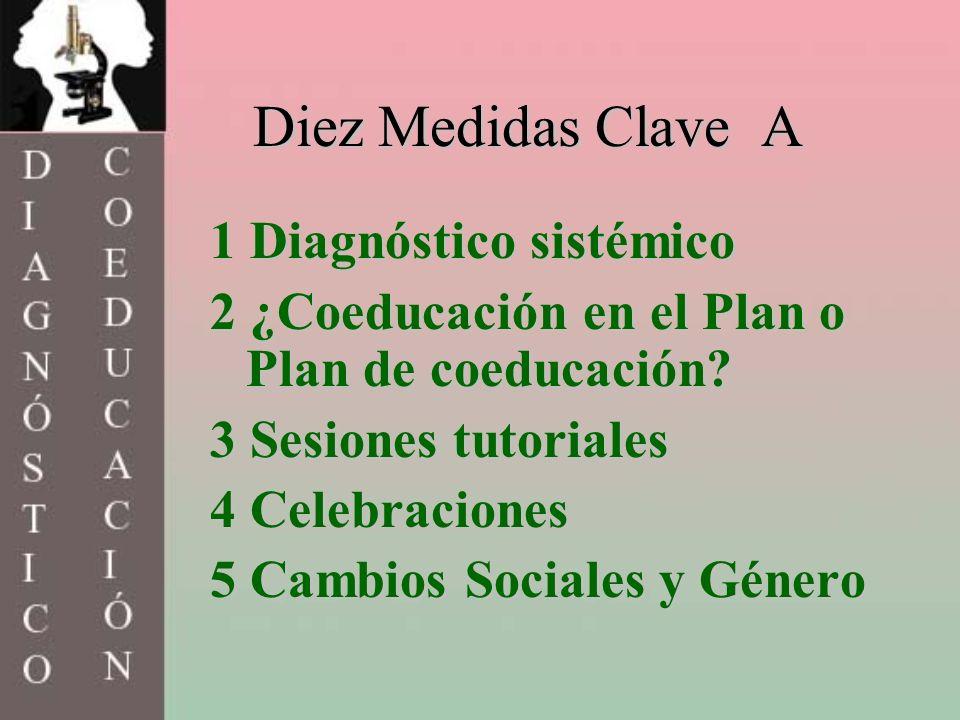 Diez Medidas Clave A 1 Diagnóstico sistémico