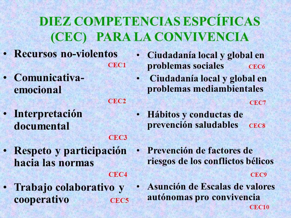 DIEZ COMPETENCIAS ESPCÍFICAS (CEC) PARA LA CONVIVENCIA