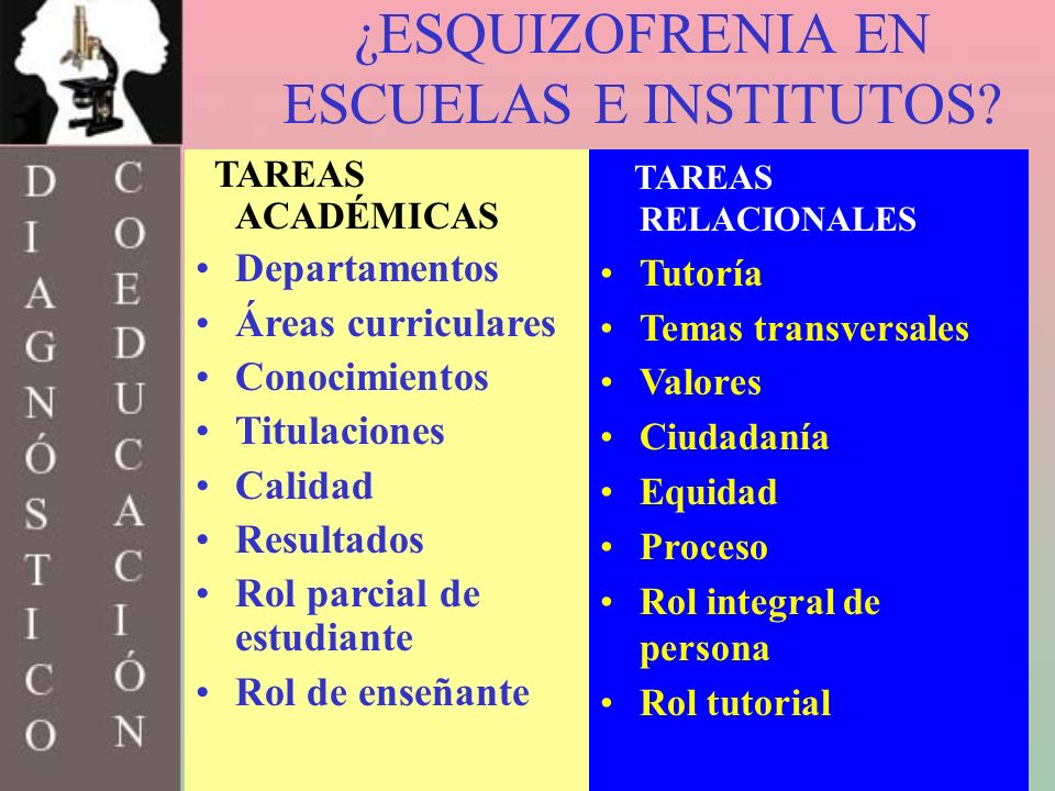 ¿ESQUIZOFRENIA EN ESCUELAS E INSTITUTOS
