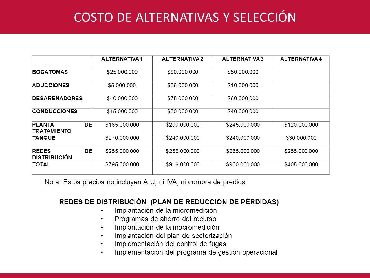 COSTO DE ALTERNATIVAS Y SELECCIÓN