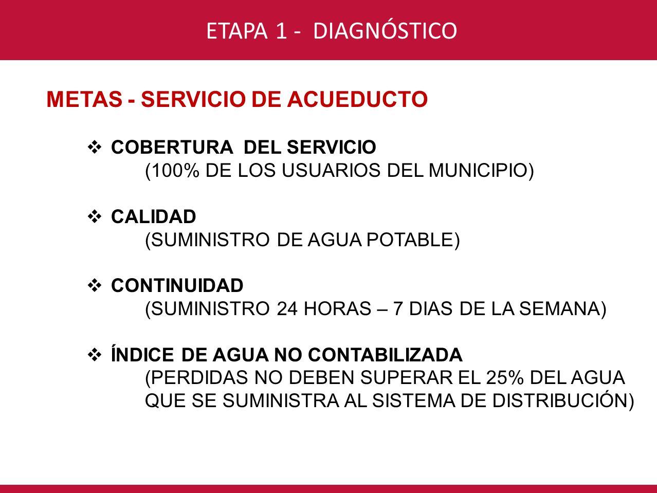 CONSORCIO INTERVENTORÍA POR UN NUEVO VALLE ETAPA 1 - DIAGNÓSTICO