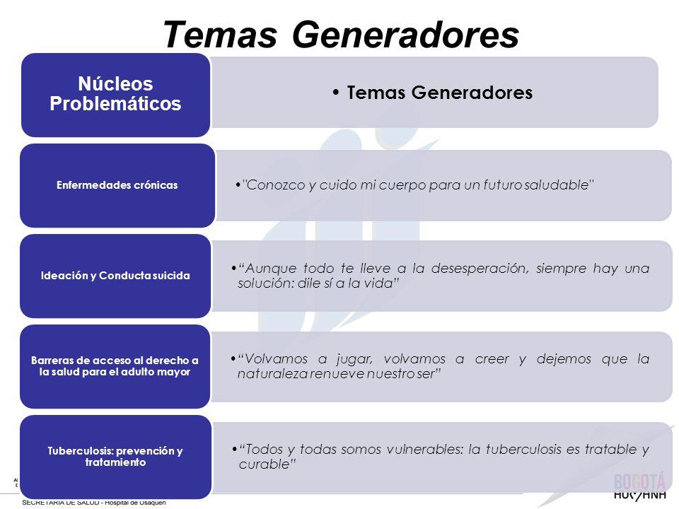 Temas Generadores Núcleos Problemáticos Temas Generadores