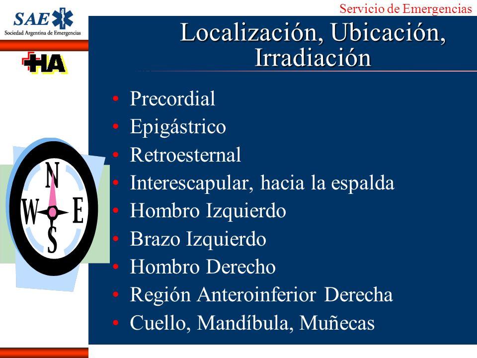 Localización, Ubicación, Irradiación