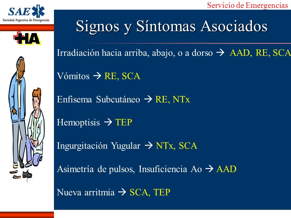 Signos y Síntomas Asociados