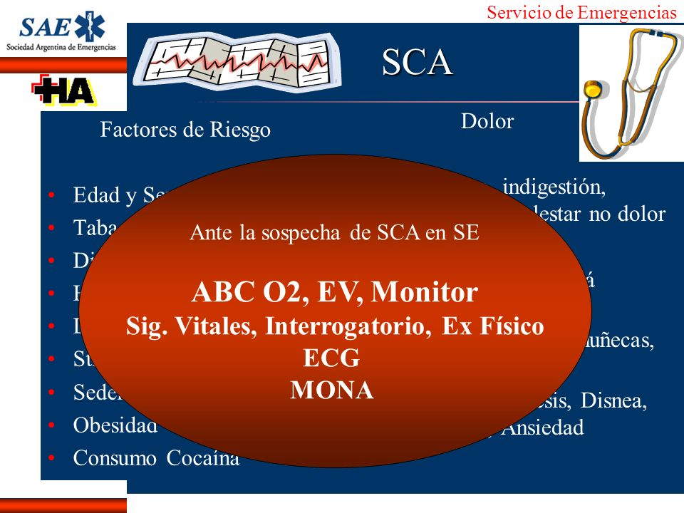 Sig. Vitales, Interrogatorio, Ex Físico