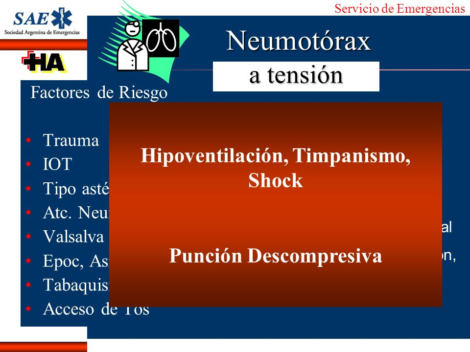 Hipoventilación, Timpanismo, Shock