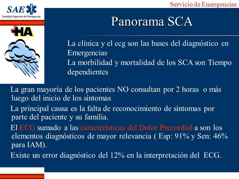 Panorama SCA La clínica y el ecg son las bases del diagnóstico en Emergencias. La morbilidad y mortalidad de los SCA son Tiempo dependientes.