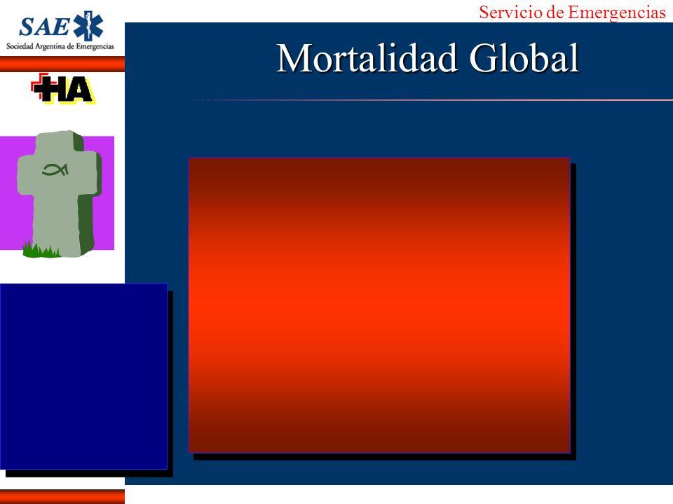 Mortalidad Global