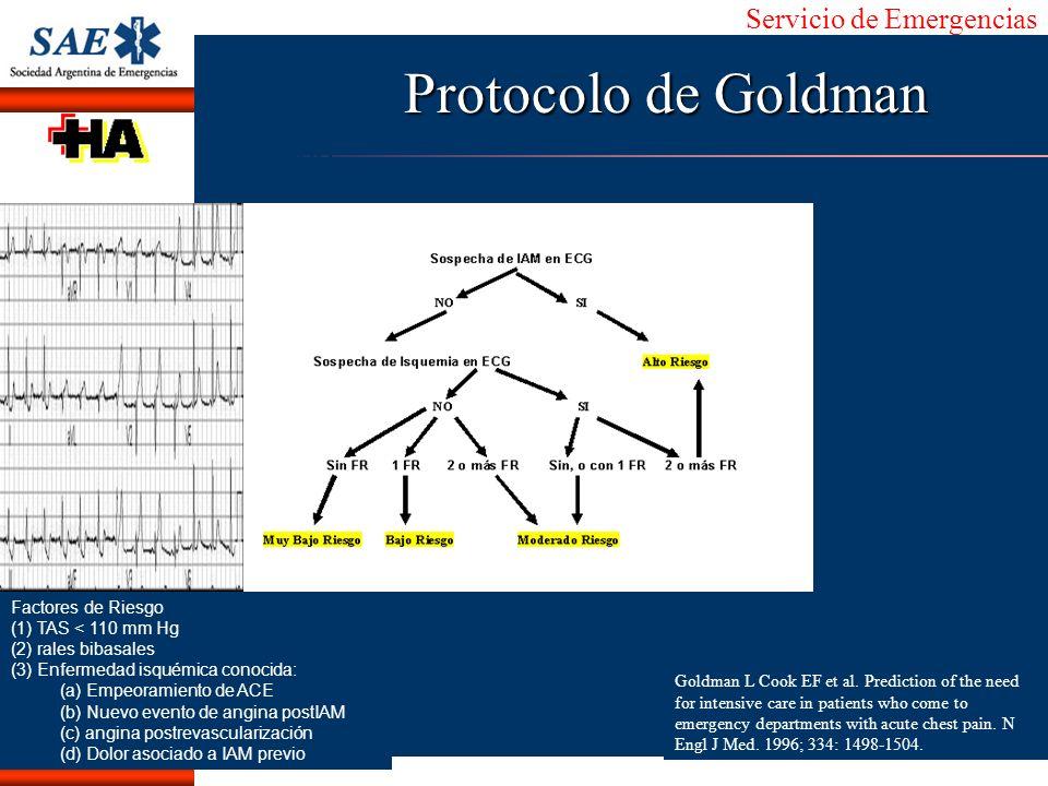 Protocolo de Goldman Factores de Riesgo (1) TAS < 110 mm Hg