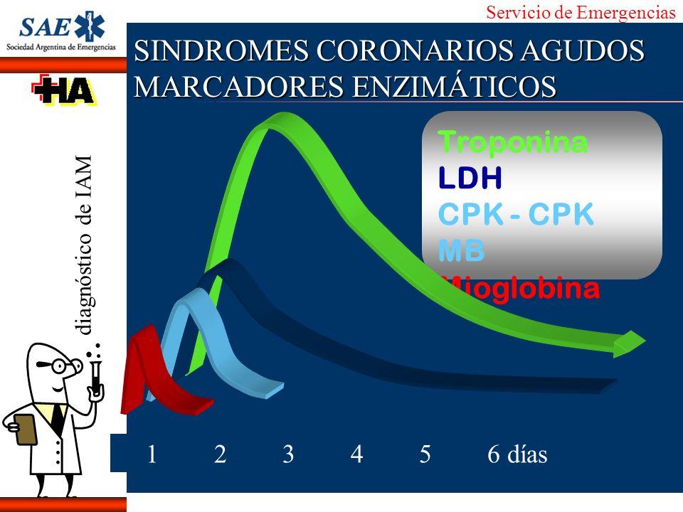 SINDROMES CORONARIOS AGUDOS MARCADORES ENZIMÁTICOS