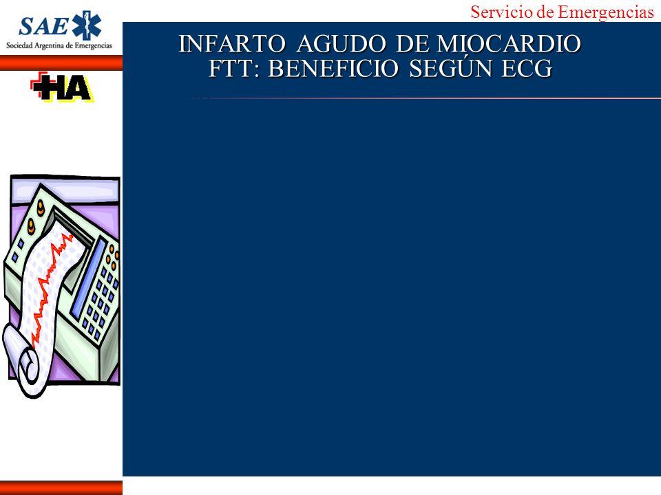 INFARTO AGUDO DE MIOCARDIO FTT: BENEFICIO SEGÚN ECG