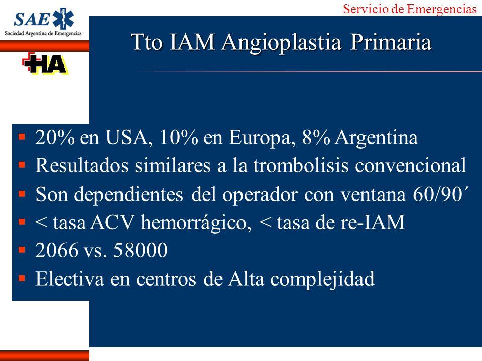Tto IAM Angioplastia Primaria