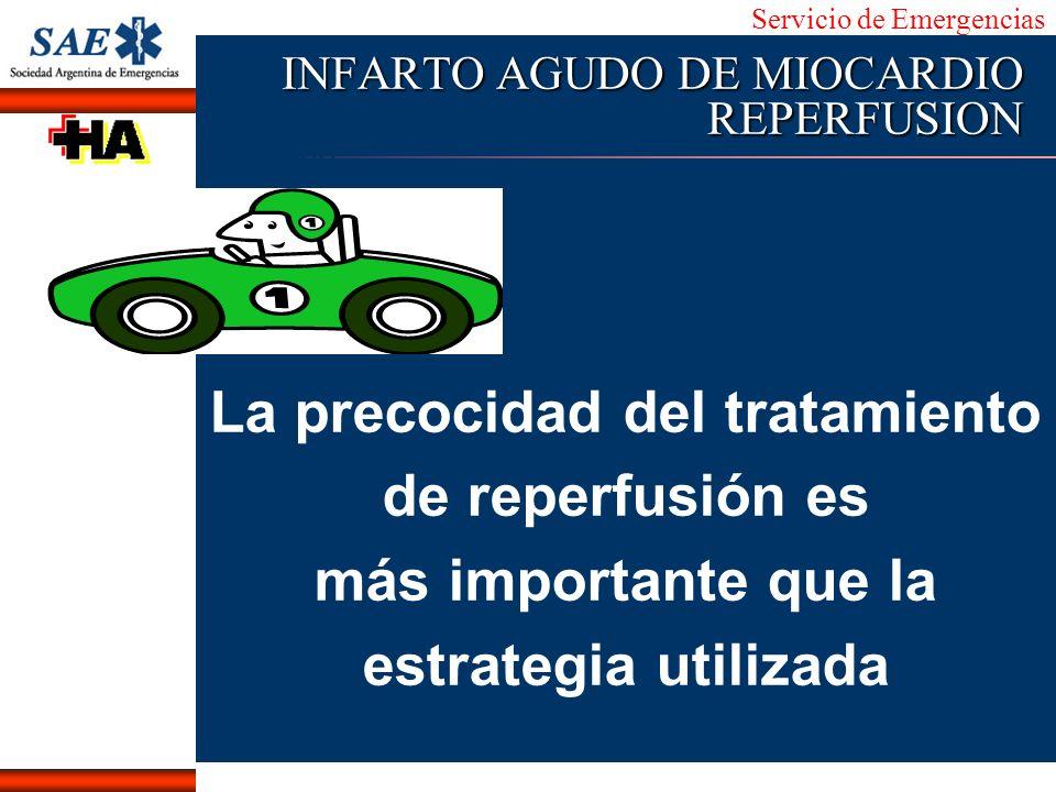 INFARTO AGUDO DE MIOCARDIO REPERFUSION
