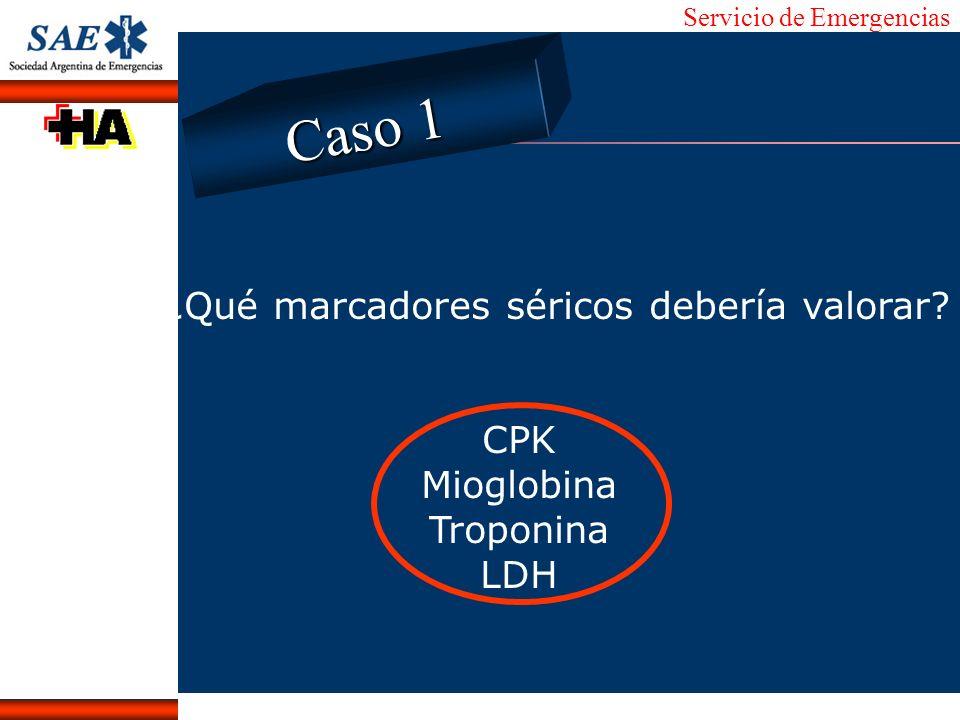 CPK Mioglobina Troponina
