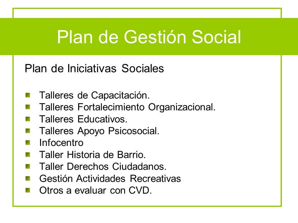 Plan de Gestión Social Plan de Iniciativas Sociales