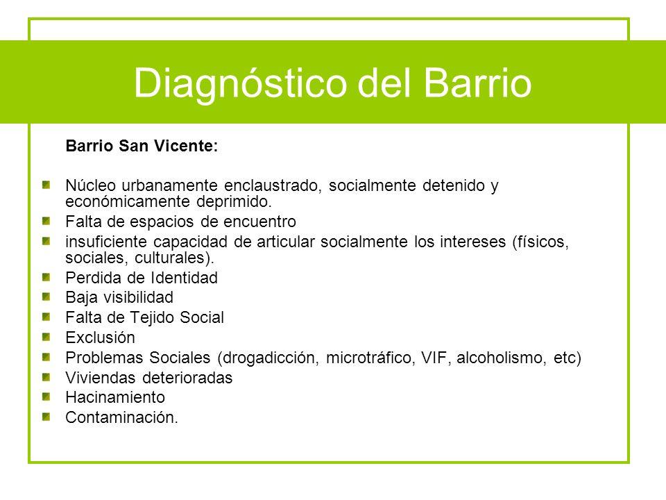 Diagnóstico del Barrio
