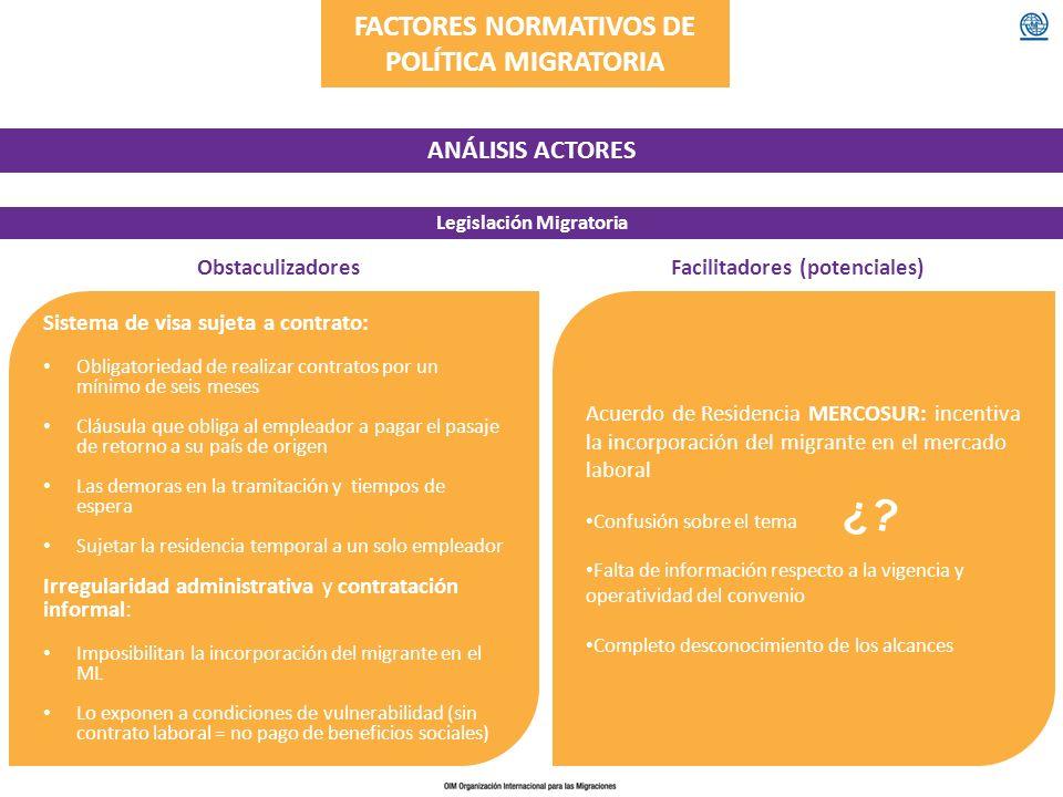 ¿ FACTORES NORMATIVOS DE POLÍTICA MIGRATORIA ANÁLISIS ACTORES