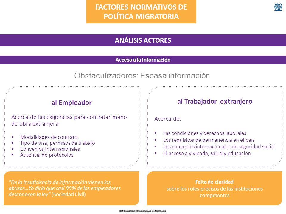 FACTORES NORMATIVOS DE POLÍTICA MIGRATORIA