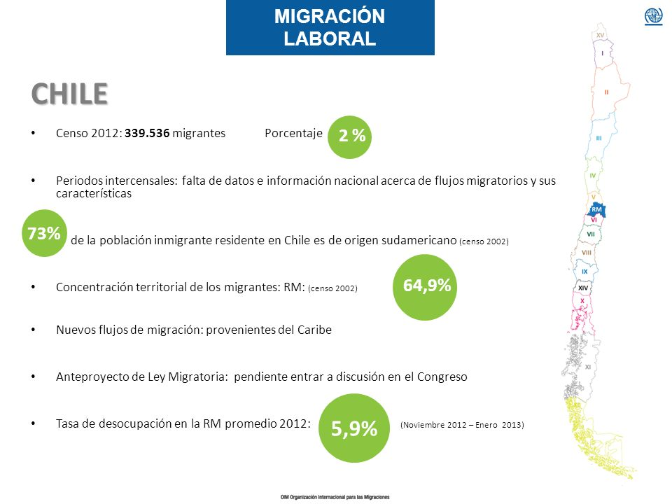 CHILE 5,9% MIGRACIÓN LABORAL 2 % 73% 64,9%