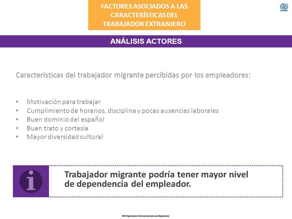 FACTORES ASOCIADOS A LAS CARACTERÍSTICAS DEL TRABAJADOR EXTRANJERO