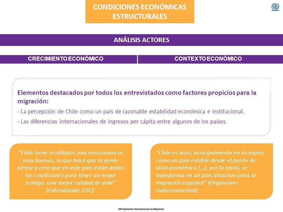 CONDICIONES ECONÓMICAS ESTRUCTURALES CRECIMIENTO ECONÓMICO