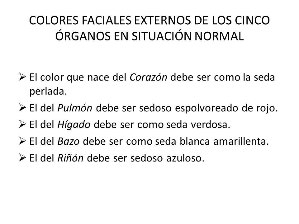 COLORES FACIALES EXTERNOS DE LOS CINCO ÓRGANOS EN SITUACIÓN NORMAL