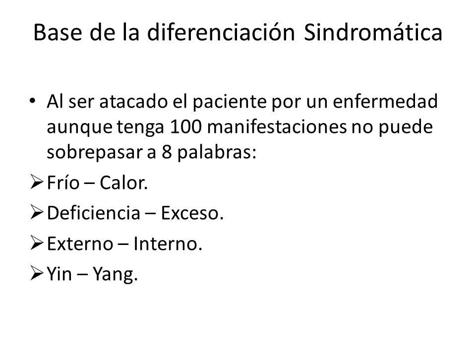 Base de la diferenciación Sindromática