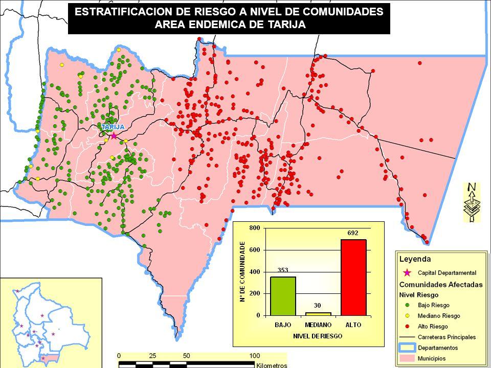 ESTRATIFICACION DE RIESGO A NIVEL DE COMUNIDADES