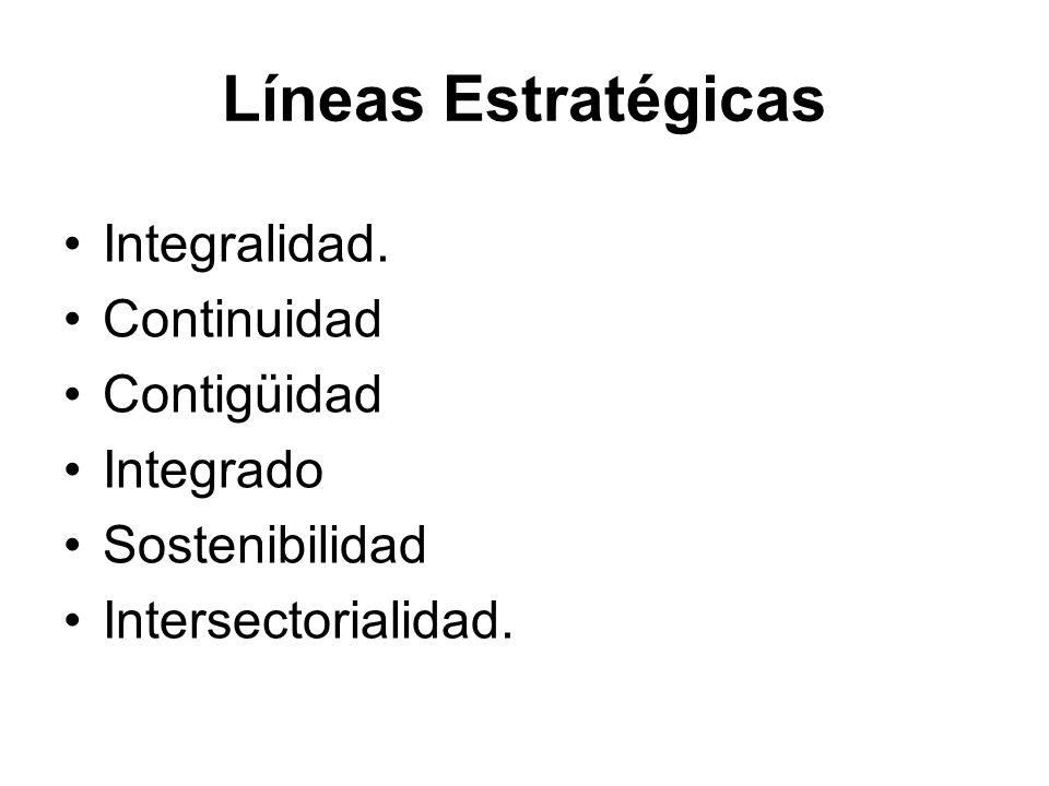 Líneas Estratégicas Integralidad. Continuidad Contigüidad Integrado