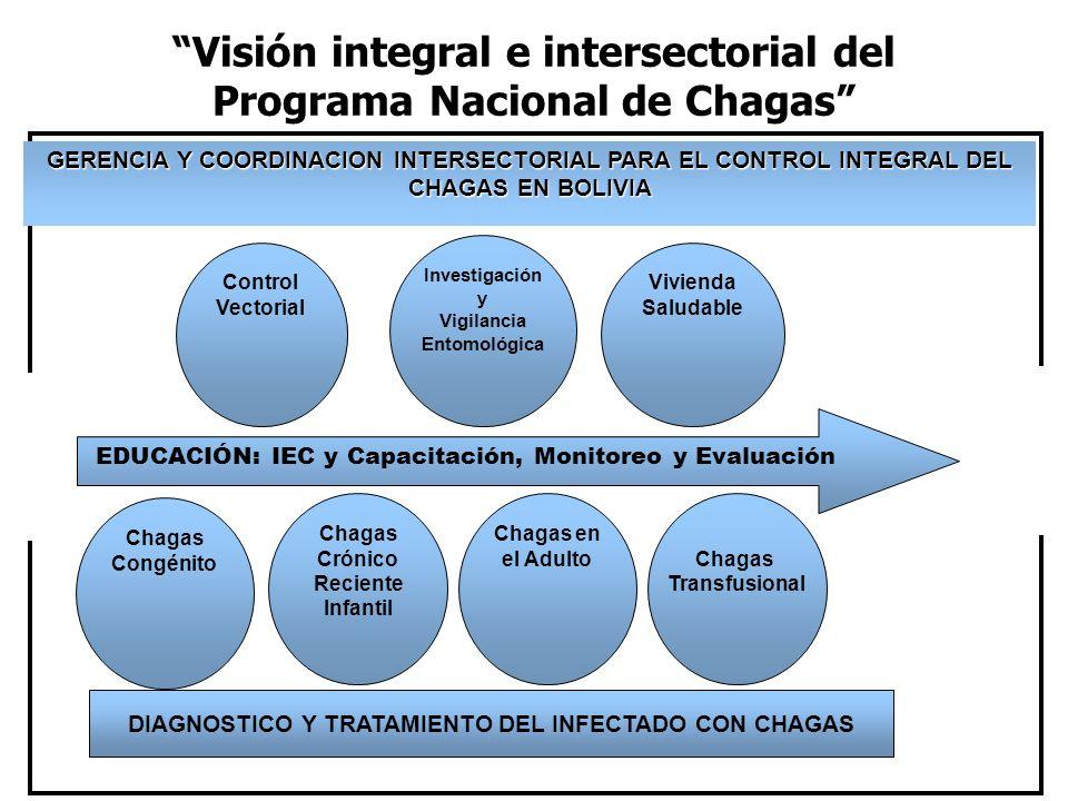 Visión integral e intersectorial del Programa Nacional de Chagas