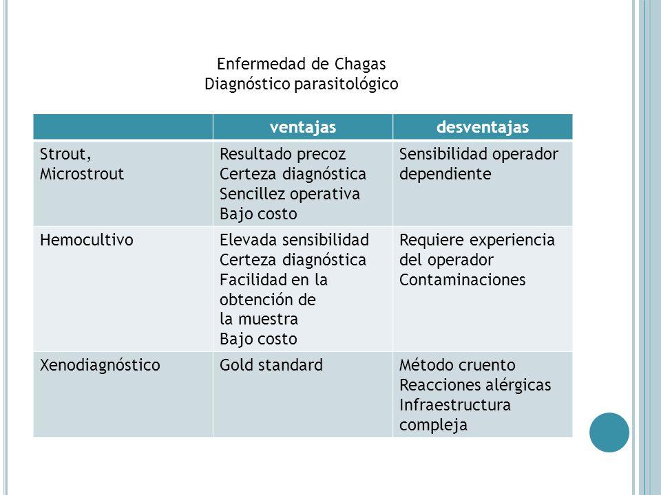 Diagnóstico parasitológico